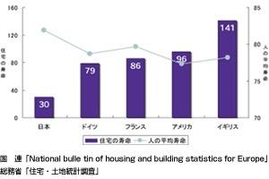 外壁 屋根 塗り替えキャンペーン 期間限定、棟数限定 (2)
